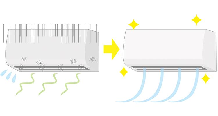 エアコンの嫌な臭いを取る方法